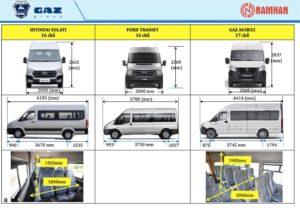 So sánh kích thước xe Gaz - Hyundai Solati - Ford Transit